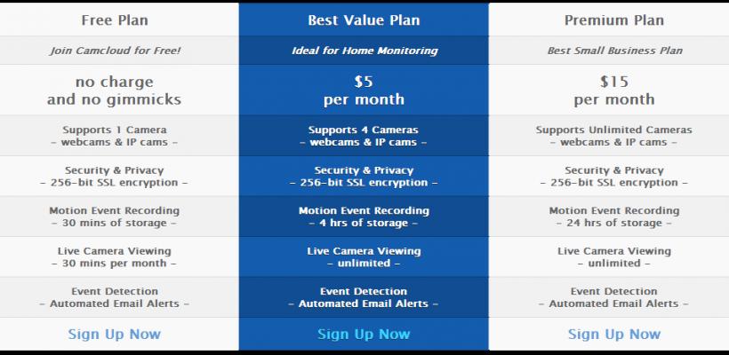 Camcloud_pricing_2013