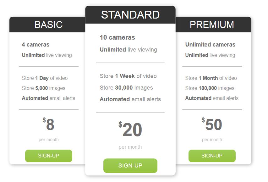 pricing-camcloud