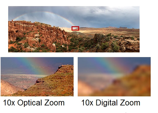 digital-vs-optical-zoom
